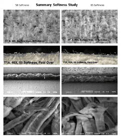 Figure 5E. Summary presentation of the 4 types of evaluations shown in one composite photograph.  We do see significant differences and can relate those differences to causal process parameters.  Creping geometry and adhesion in the upper three comparisons plus fibre morphology and stock preparation in the lower photograph.