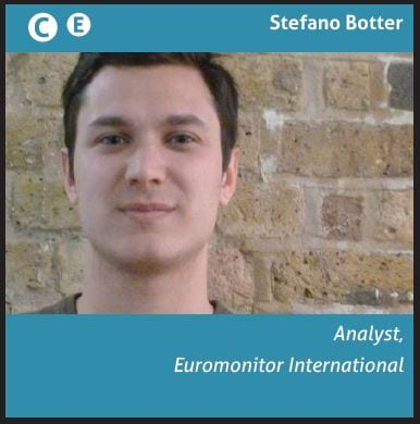 countryreport_euromonitor