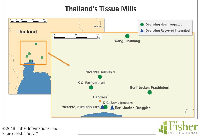 Figure 4: Thailand's tissue mills