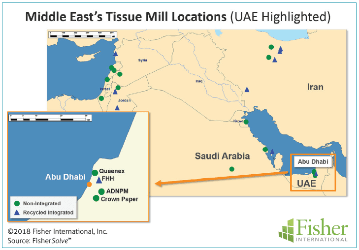 Figure 2: Middle East's tissue mill locations