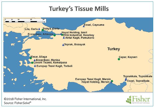 Figure 1: Turkey's tissue mills