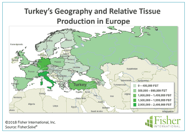 Figure 5: Turkey's geography and relative tissue production in Europe