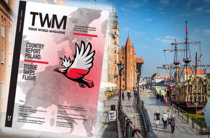 TWM goes to Poland